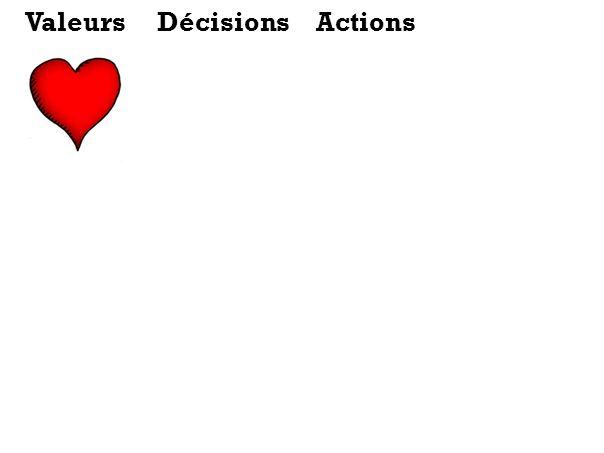 ValeursDécisionsActions