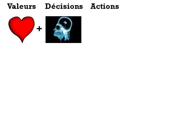 + ValeursDécisionsActions