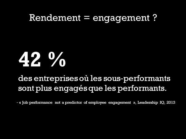 Rendement = engagement ? 42 % des entreprises où les sous-performants sont plus engagés que les performants. - « Job performance not a predictor of em