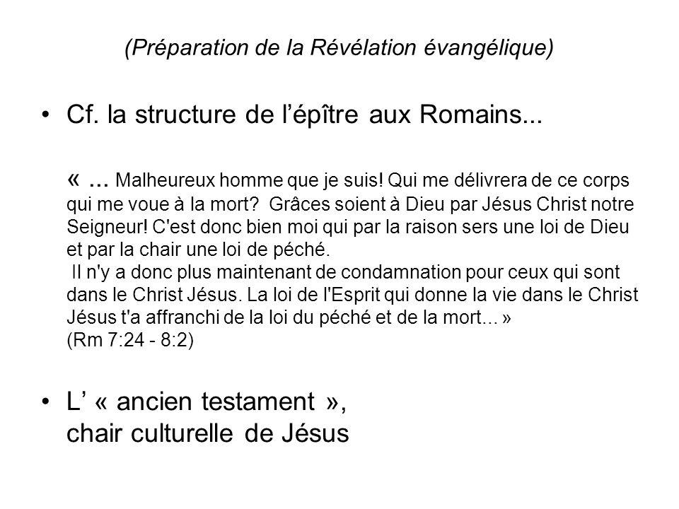 (Préparation de la Révélation évangélique) Cf.la structure de lépître aux Romains...
