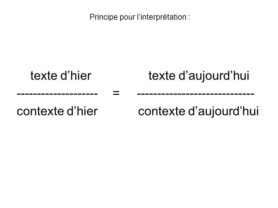 Principe pour linterprétation : texte dhier texte daujourdhui -------------------- = ----------------------------- contexte dhier contexte daujourdhui