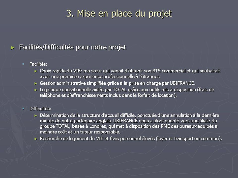 3. Mise en place du projet Facilités/Difficultés pour notre projet Facilités/Difficultés pour notre projet Facilités: Facilités: Choix rapide du VIE:
