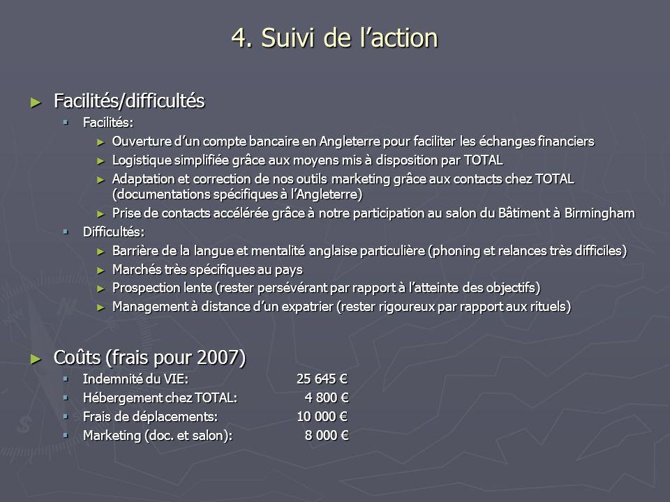 4. Suivi de laction Facilités/difficultés Facilités/difficultés Facilités: Facilités: Ouverture dun compte bancaire en Angleterre pour faciliter les é