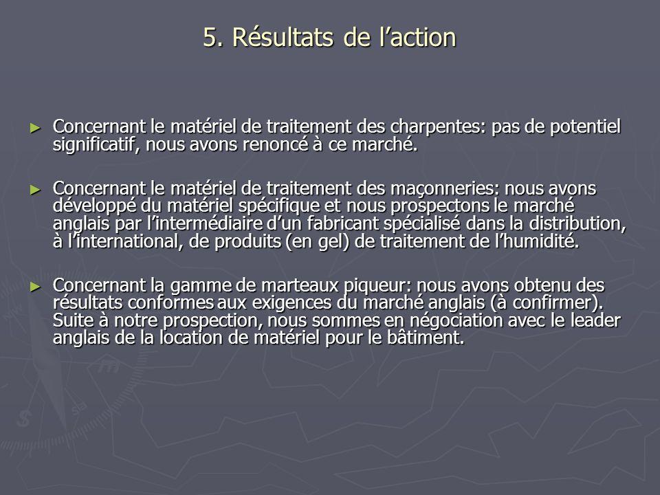 5. Résultats de laction Concernant le matériel de traitement des charpentes: pas de potentiel significatif, nous avons renoncé à ce marché. Concernant