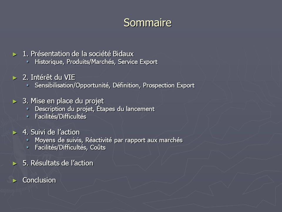 Sommaire 1. Présentation de la société Bidaux 1. Présentation de la société Bidaux Historique, Produits/Marchés, Service Export Historique, Produits/M