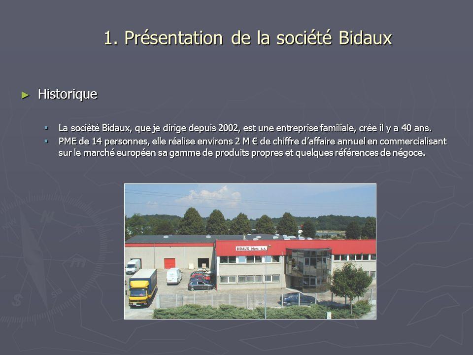 1. Présentation de la société Bidaux Historique Historique La société Bidaux, que je dirige depuis 2002, est une entreprise familiale, crée il y a 40