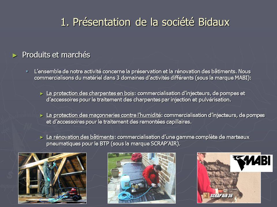 1. Présentation de la société Bidaux Produits et marchés Produits et marchés Lensemble de notre activité concerne la préservation et la rénovation des