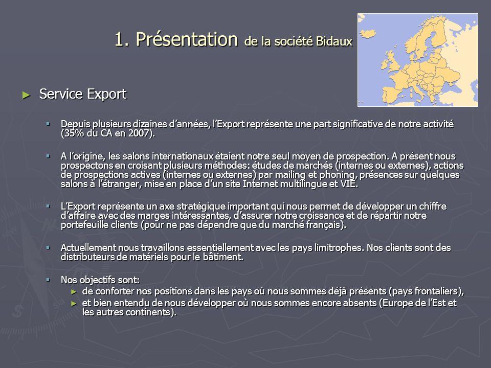 1. Présentation de la société Bidaux Service Export Service Export Depuis plusieurs dizaines dannées, lExport représente une part significative de not