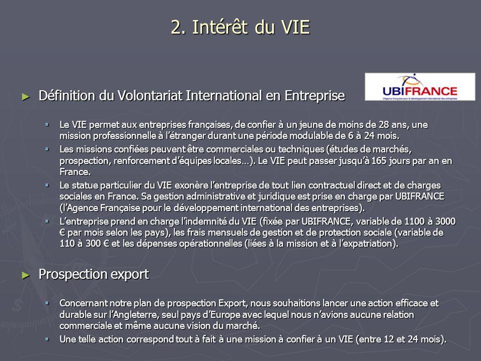 2. Intérêt du VIE Définition du Volontariat International en Entreprise Définition du Volontariat International en Entreprise Le VIE permet aux entrep