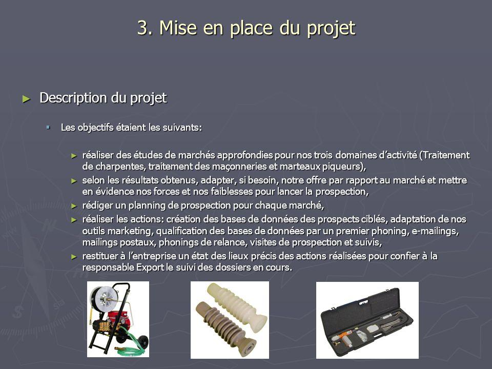 3. Mise en place du projet Description du projet Description du projet Les objectifs étaient les suivants: Les objectifs étaient les suivants: réalise