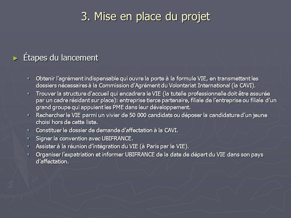 3. Mise en place du projet Étapes du lancement Étapes du lancement Obtenir lagrément indispensable qui ouvre la porte à la formule VIE, en transmettan