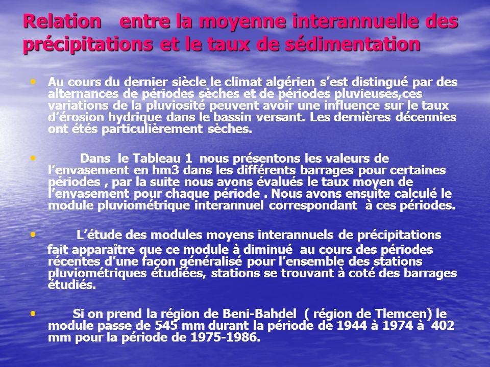 Relation entre la moyenne interannuelle des précipitations et le taux de sédimentation Au cours du dernier siècle le climat algérien sest distingué par des alternances de périodes sèches et de périodes pluvieuses,ces variations de la pluviosité peuvent avoir une influence sur le taux dérosion hydrique dans le bassin versant.