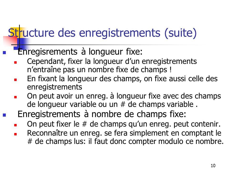 10 Structure des enregistrements (suite) Enregisrements à longueur fixe: Cependant, fixer la longueur dun enregistrements nentraîne pas un nombre fixe de champs .