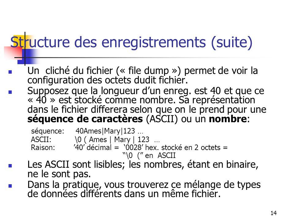 14 Structure des enregistrements (suite) Un cliché du fichier (« file dump ») permet de voir la configuration des octets dudit fichier.