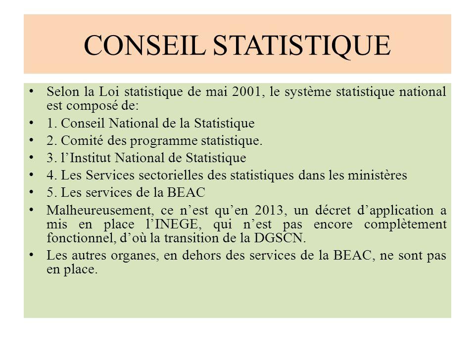 CONSEIL STATISTIQUE Selon la Loi statistique de mai 2001, le système statistique national est composé de: 1.