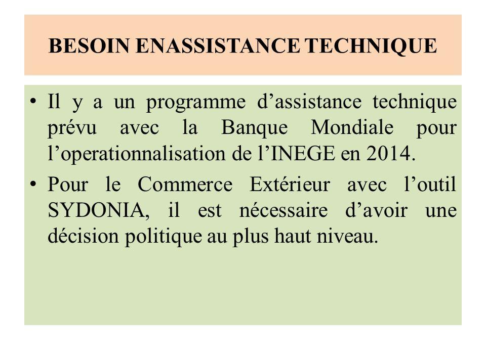 BESOIN ENASSISTANCE TECHNIQUE Il y a un programme dassistance technique prévu avec la Banque Mondiale pour loperationnalisation de lINEGE en 2014.