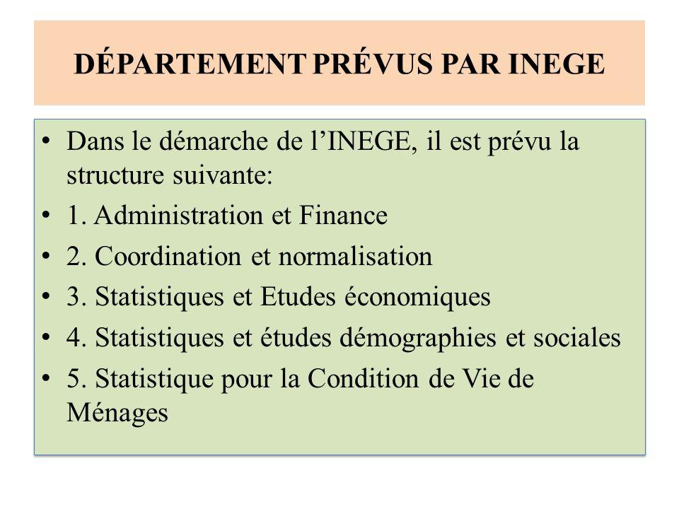 DÉPARTEMENT PRÉVUS PAR INEGE Dans le démarche de lINEGE, il est prévu la structure suivante: 1.