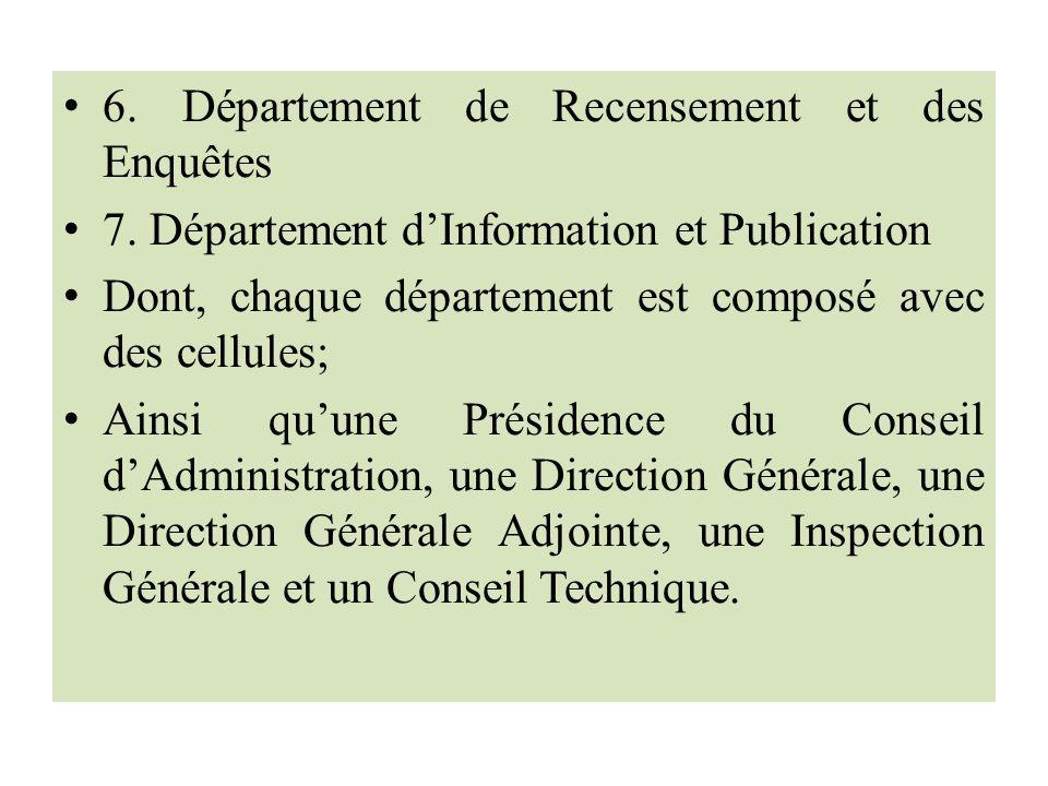 6. Département de Recensement et des Enquêtes 7.