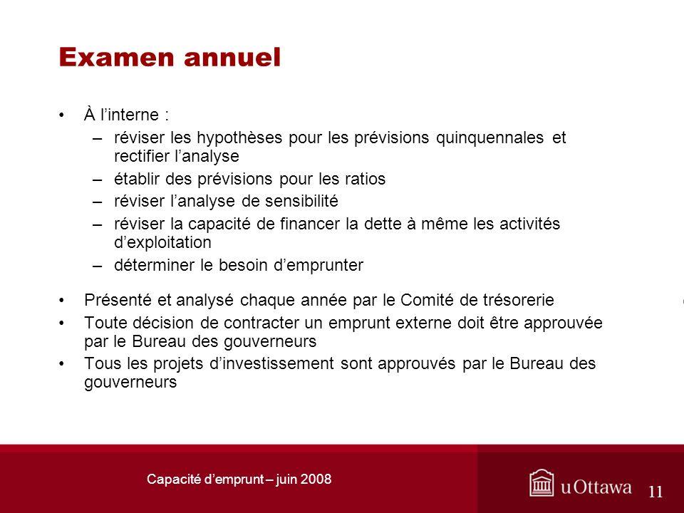 Capacité demprunt – juin 2008 11 Examen annuel À linterne : –réviser les hypothèses pour les prévisions quinquennales et rectifier lanalyse –établir d