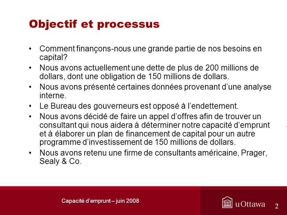 Capacité demprunt – juin 2008 2 Objectif et processus Comment finançons-nous une grande partie de nos besoins en capital? Nous avons actuellement une