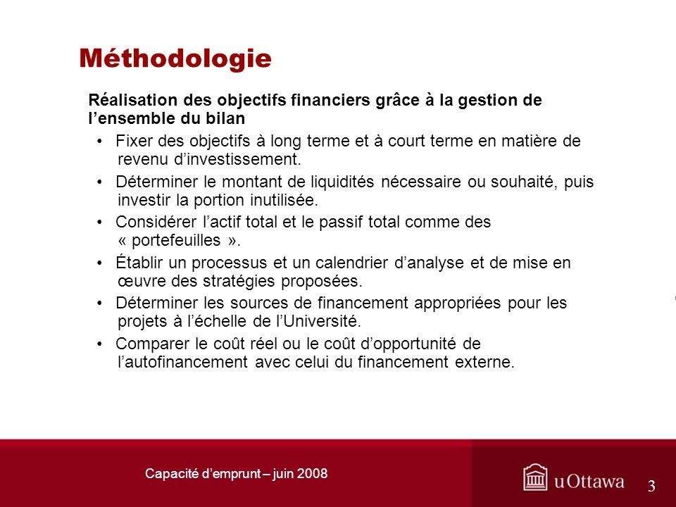 Capacité demprunt – juin 2008 3 Méthodologie Réalisation des objectifs financiers grâce à la gestion de lensemble du bilan Fixer des objectifs à long