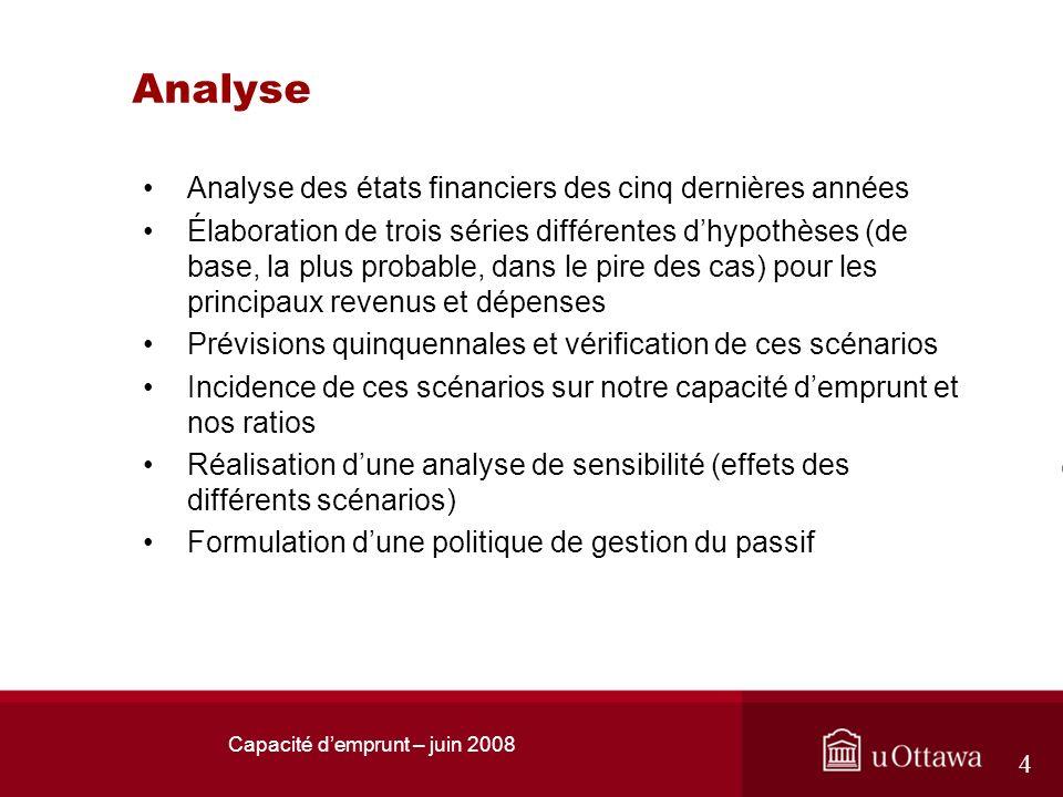 Capacité demprunt – juin 2008 4 Analyse Analyse des états financiers des cinq dernières années Élaboration de trois séries différentes dhypothèses (de