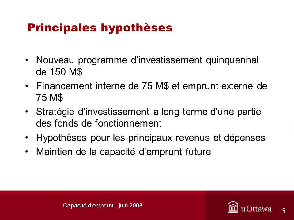 Capacité demprunt – juin 2008 5 Principales hypothèses Nouveau programme dinvestissement quinquennal de 150 M$ Financement interne de 75 M$ et emprunt
