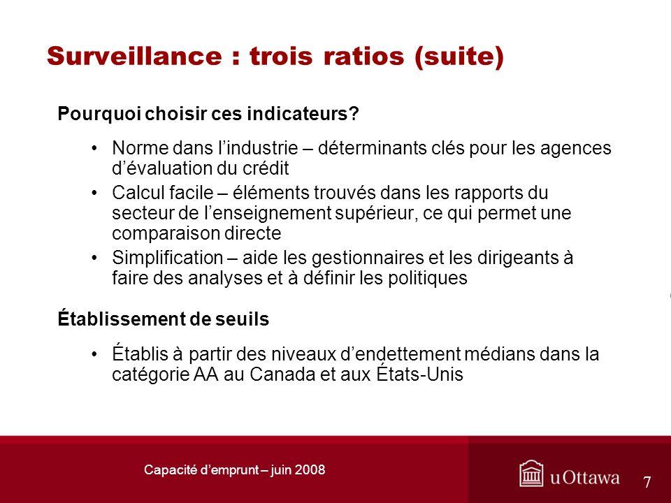 Capacité demprunt – juin 2008 7 Surveillance : trois ratios (suite) Pourquoi choisir ces indicateurs? Norme dans lindustrie – déterminants clés pour l