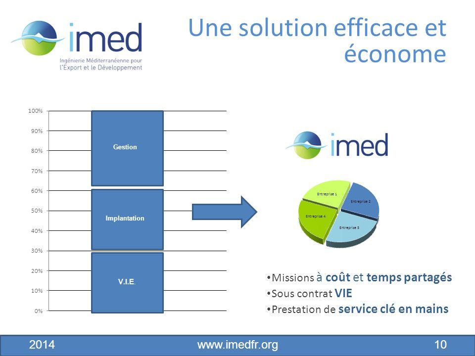 Développement IMED – fév.2010 Une solution efficace et économe V.I.E.