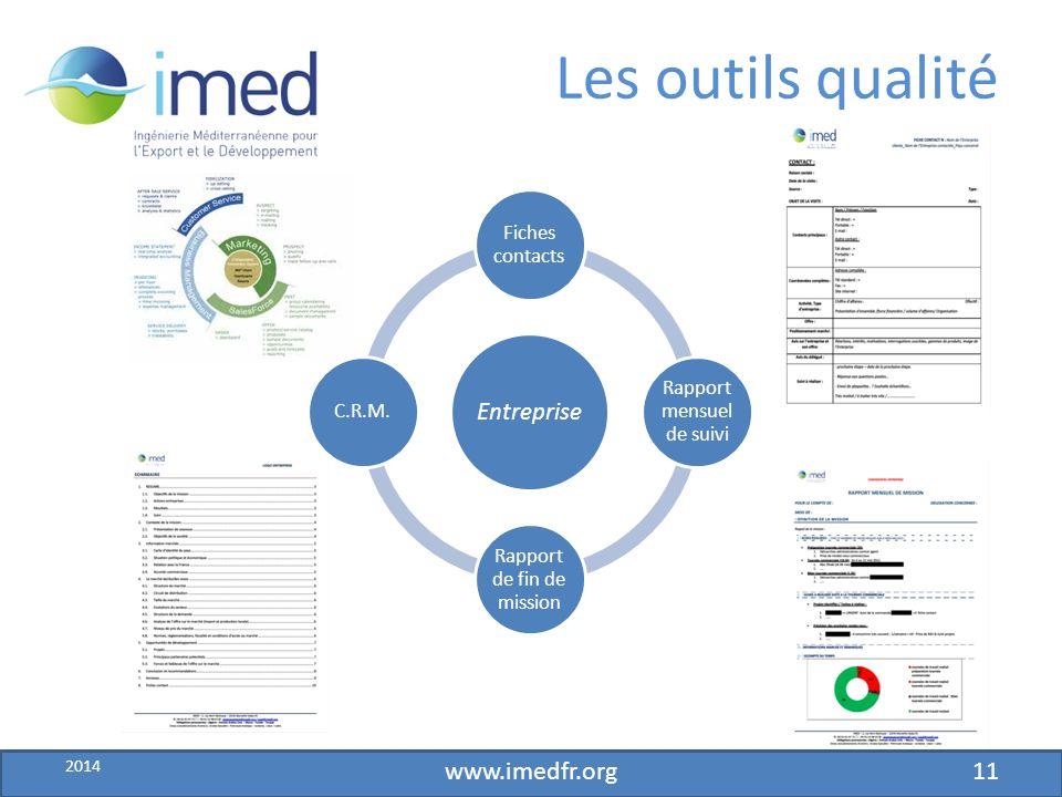 Développement IMED – fév.2010 06/09/2012 www.imedfr.org11 Entreprise Fiches contacts Rapport mensuel de suivi Rapport de fin de mission C.R.M.