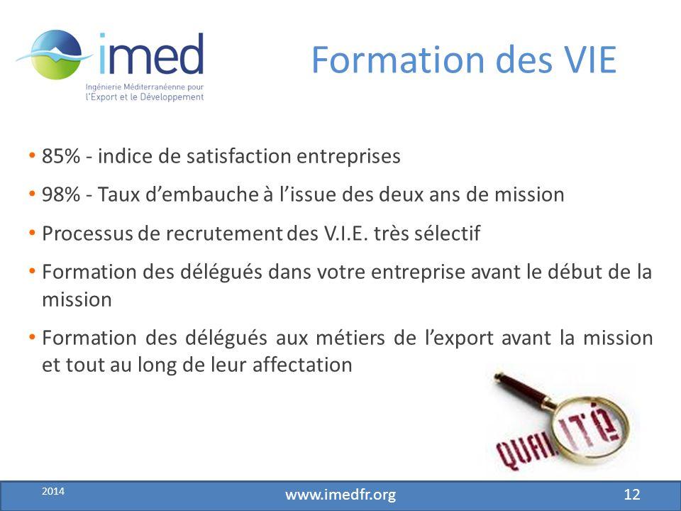 Développement IMED – fév.2010 85% - indice de satisfaction entreprises 98% - Taux dembauche à lissue des deux ans de mission Processus de recrutement des V.I.E.
