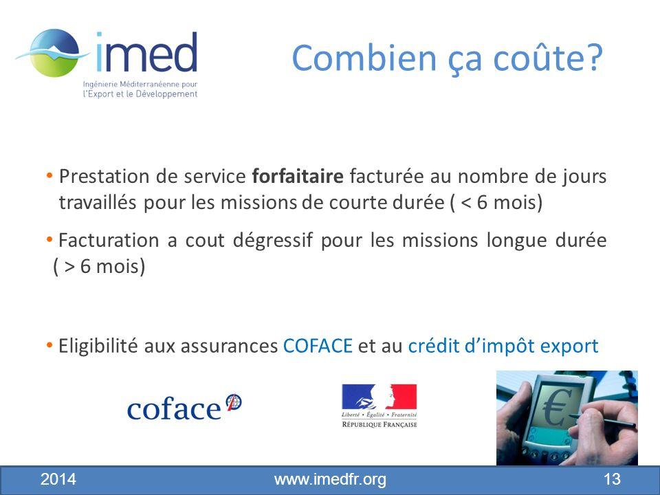 Développement IMED – fév.2010 Combien ça coûte.