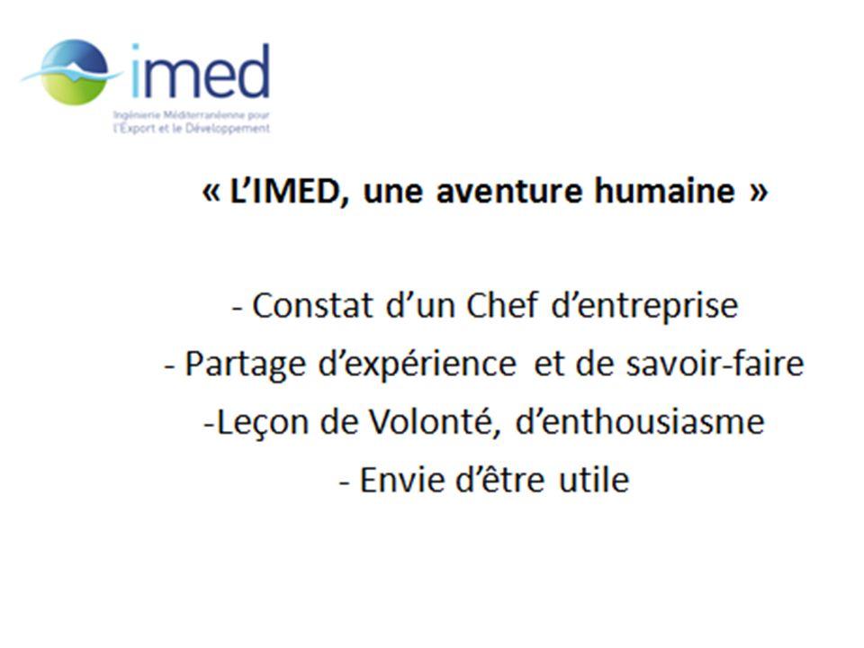 Développement IMED – fév.2010 06/09/2012 www.imedfr.org3