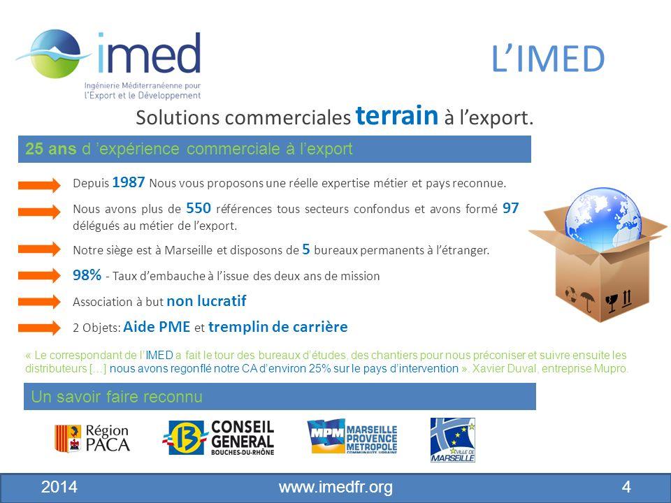 Développement IMED – fév.2010 Depuis 1987 Nous vous proposons une réelle expertise métier et pays reconnue.