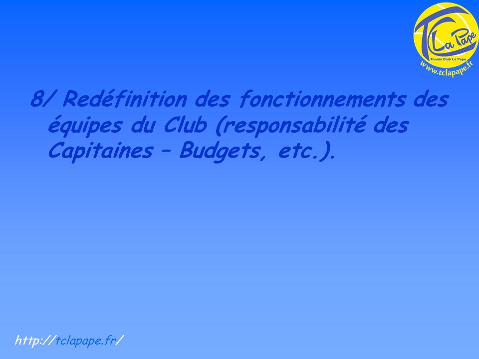 8/ Redéfinition des fonctionnements des équipes du Club (responsabilité des Capitaines – Budgets, etc.).