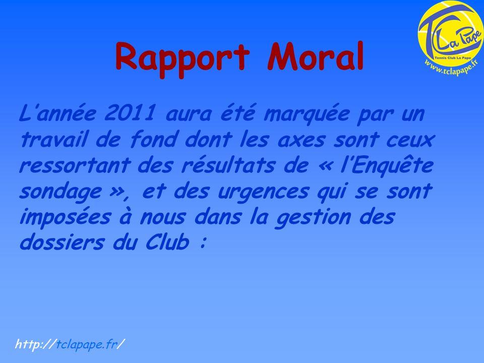 Rapport Moral Lannée 2011 aura été marquée par un travail de fond dont les axes sont ceux ressortant des résultats de « lEnquête sondage », et des urgences qui se sont imposées à nous dans la gestion des dossiers du Club : http://tclapape.fr/