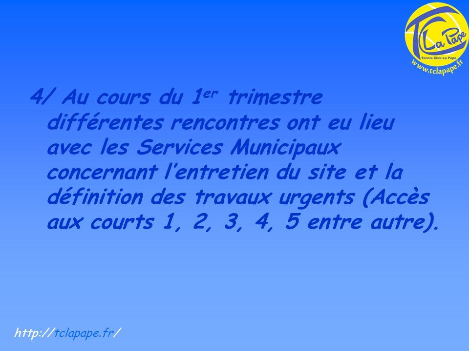 4/ Au cours du 1 er trimestre différentes rencontres ont eu lieu avec les Services Municipaux concernant lentretien du site et la définition des travaux urgents (Accès aux courts 1, 2, 3, 4, 5 entre autre).