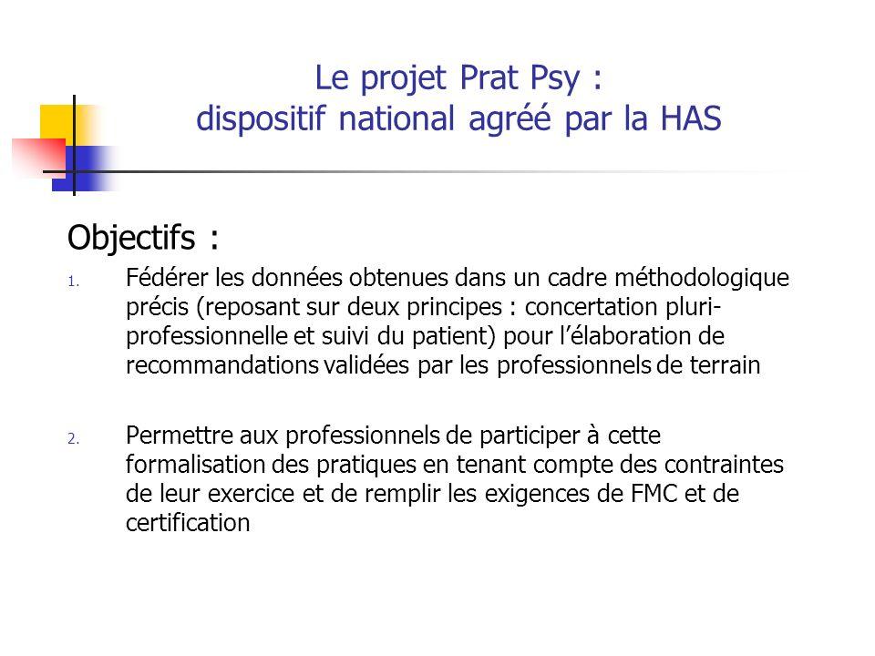 Le projet Prat Psy : dispositif national agréé par la HAS Objectifs : 1. Fédérer les données obtenues dans un cadre méthodologique précis (reposant su