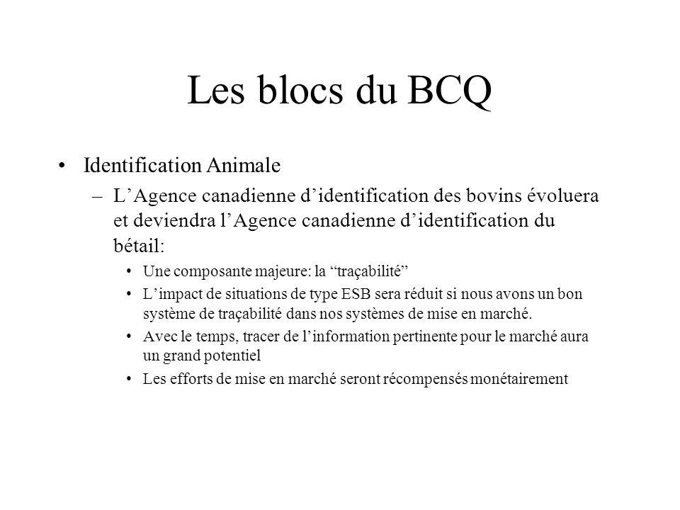 Les blocs du BCQ Identification Animale –LAgence canadienne didentification des bovins évoluera et deviendra lAgence canadienne didentification du bétail: Une composante majeure: la traçabilité Limpact de situations de type ESB sera réduit si nous avons un bon système de traçabilité dans nos systèmes de mise en marché.