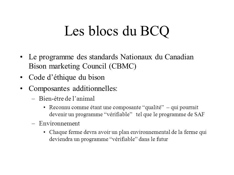 Les blocs du BCQ Le programme des standards Nationaux du Canadian Bison marketing Council (CBMC) Code déthique du bison Composantes additionnelles: –Bien-être de lanimal Reconnu comme étant une composante qualité – qui pourrait devenir un programme vérifiable tel que le programme de SAF –Environnement Chaque ferme devra avoir un plan environnemental de la ferme qui deviendra un programme vérifiable dans le futur