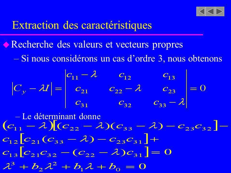 Extraction des caractéristiques u Recherche des valeurs et vecteurs propres –Si nous considérons un cas dordre 3, nous obtenons – Le déterminant donne