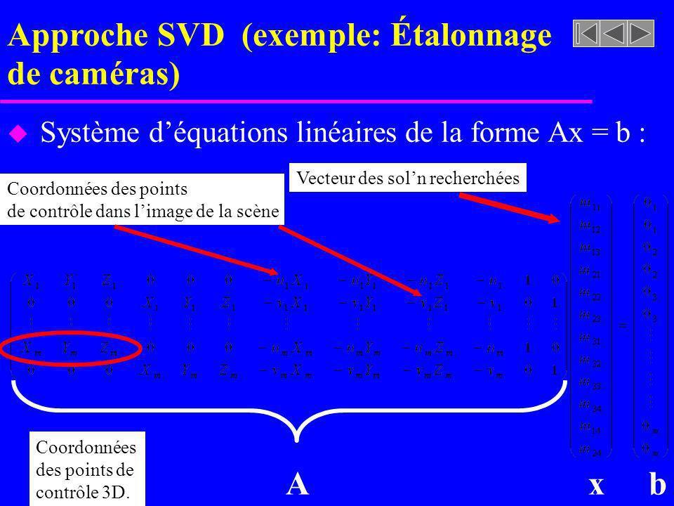 Approche SVD (exemple: Étalonnage de caméras) u Système déquations linéaires de la forme Ax = b : Vecteur des soln recherchées Coordonnées des points