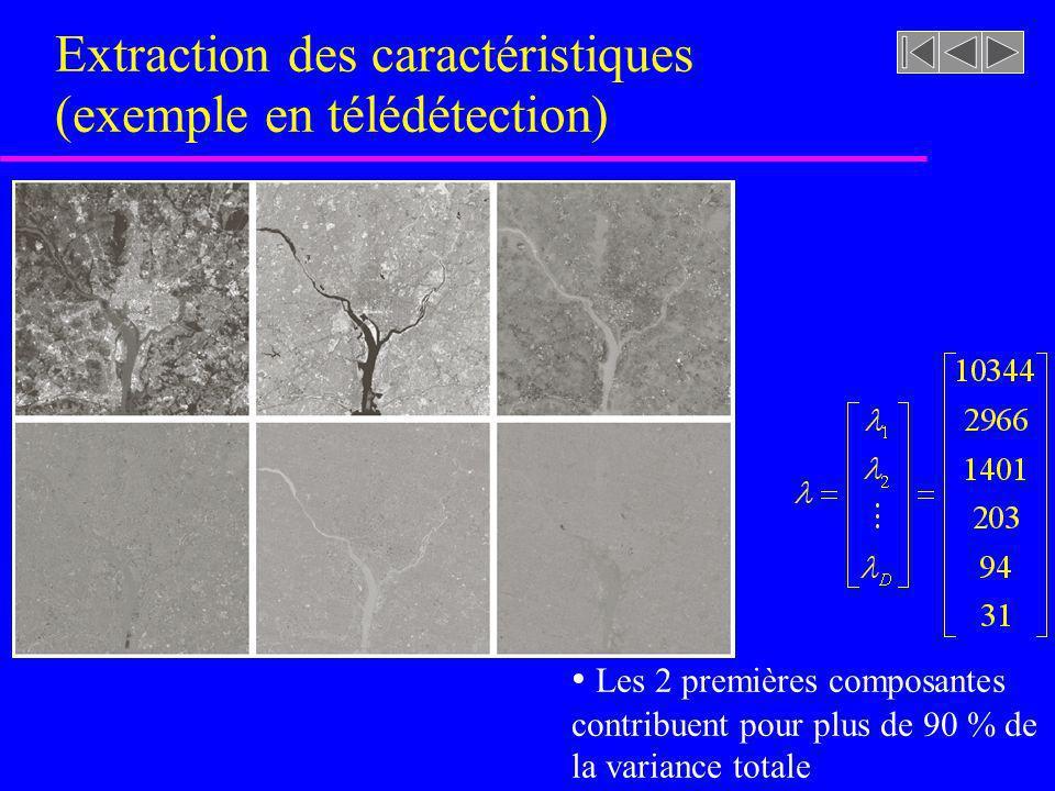 Extraction des caractéristiques (exemple en télédétection) Les 2 premières composantes contribuent pour plus de 90 % de la variance totale
