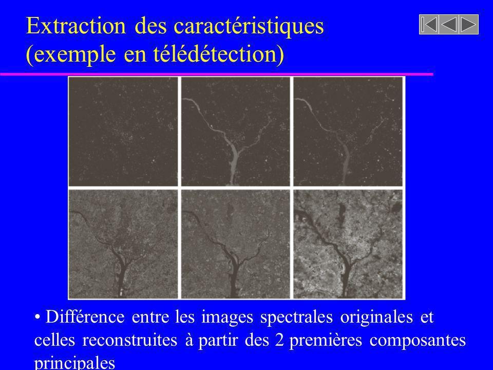 Extraction des caractéristiques (exemple en télédétection) Différence entre les images spectrales originales et celles reconstruites à partir des 2 pr