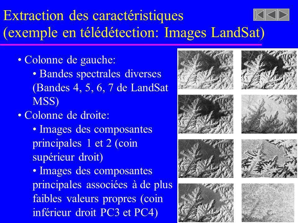 Extraction des caractéristiques (exemple en télédétection: Images LandSat) Colonne de gauche: Bandes spectrales diverses (Bandes 4, 5, 6, 7 de LandSat