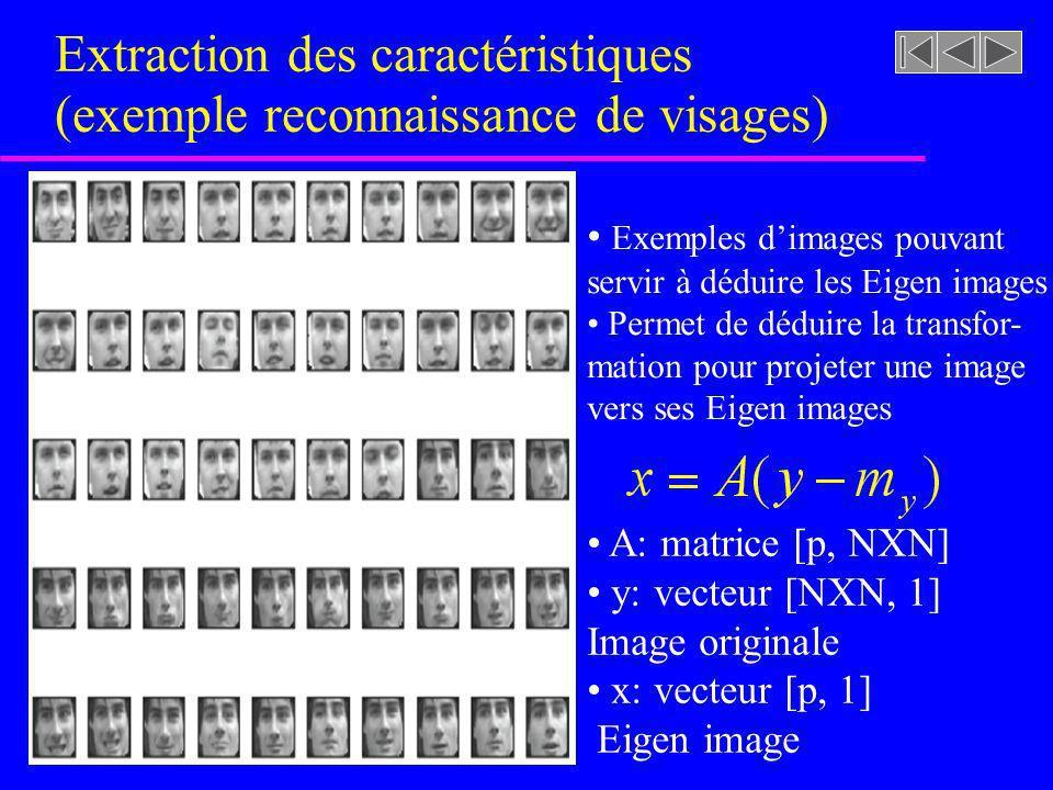 Extraction des caractéristiques (exemple reconnaissance de visages) Exemples dimages pouvant servir à déduire les Eigen images Permet de déduire la tr