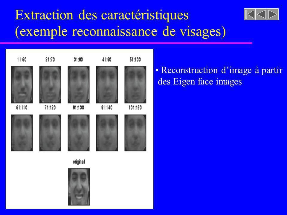 Extraction des caractéristiques (exemple reconnaissance de visages) Reconstruction dimage à partir des Eigen face images