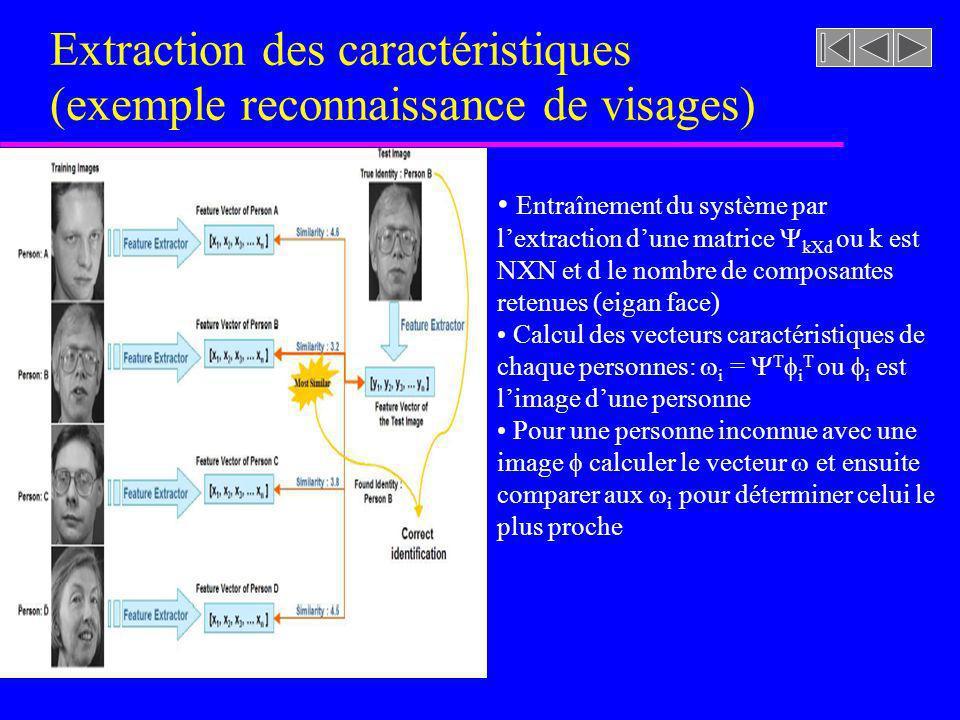 Extraction des caractéristiques (exemple reconnaissance de visages) Entraînement du système par lextraction dune matrice kXd ou k est NXN et d le nomb