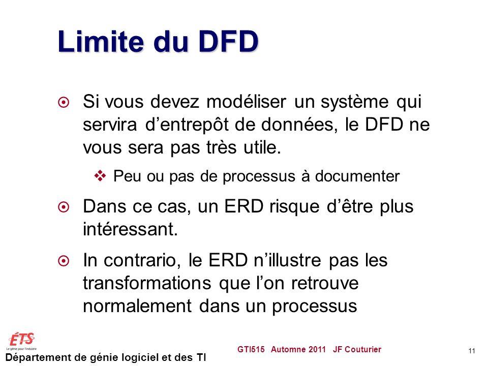 Département de génie logiciel et des TI Limite du DFD Si vous devez modéliser un système qui servira dentrepôt de données, le DFD ne vous sera pas trè