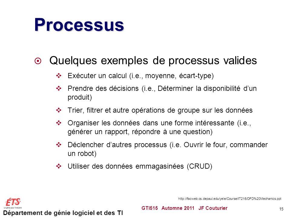 Département de génie logiciel et des TI Processus Quelques exemples de processus valides Exécuter un calcul (i.e., moyenne, écart-type) Prendre des dé
